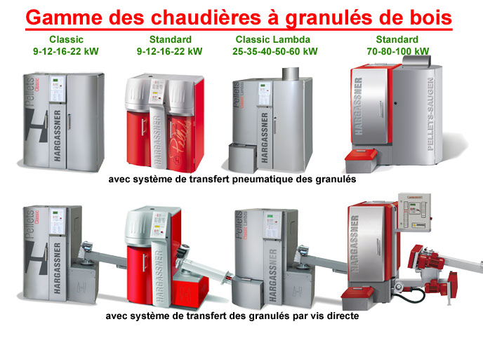 Prix granul s de bois granul s bois sur enperdresonlapin - Chaudiere granule bois prix ...